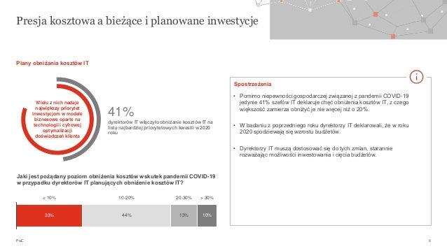 PwC Spostrzeżenia Presja kosztowa a bieżące i planowane inwestycje 6 Wielu z nich nadaje największy priorytet inwestycjom ...