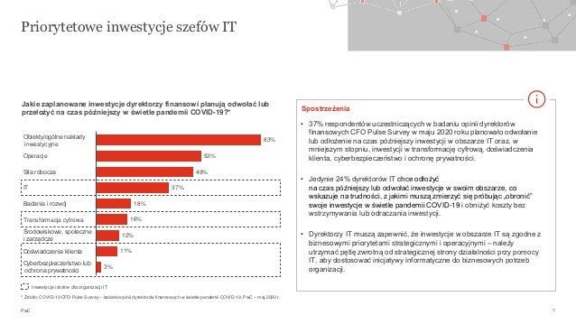 PwC Priorytetowe inwestycje szefów IT 7 3% IT Obiekty/ogólne nakłady inwestycyjne Środowiskowe, społeczne i zarządcze Oper...