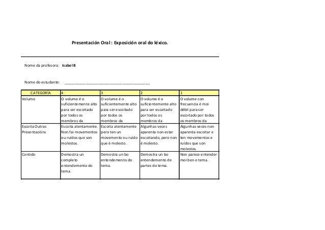 Nome da profesora: Isabel BarcónIsabel B Nome do estudante: ________________________________________ CATEGORÍA 4 3 2 1 Vol...
