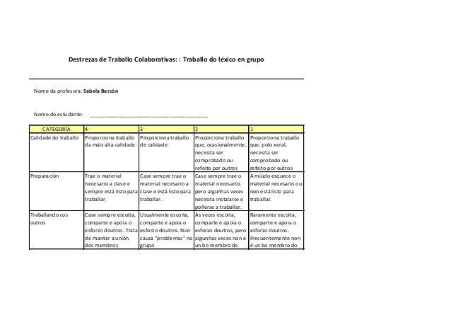 Nome da profesora: Sabela Barcón Nome do estudante: ________________________________________ CATEGORÍA 4 3 2 1 Calidade do...