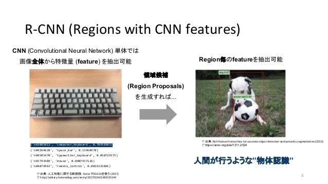R-CNNの原理とここ数年の流れ Slide 3