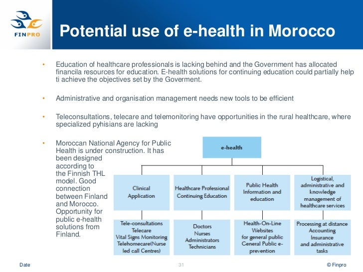 Maghreb life sciences Morocco final report Finpro