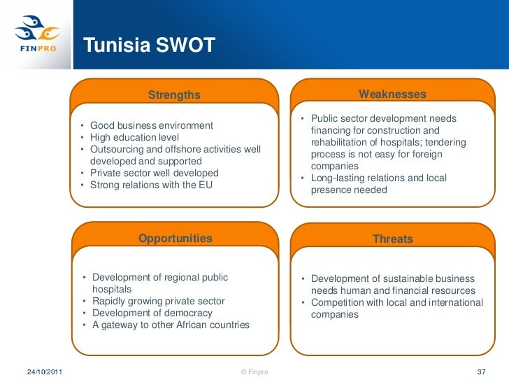 global tourism and technology sectors swot Swot analysis of the bangladeshi tourism sector for the national tourism sector is negatively affected by the between entrepreneurship and technology.