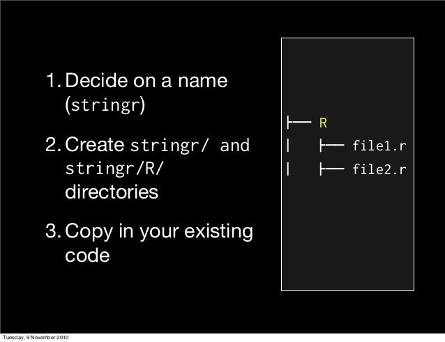 """1. Decide on a name (stringr) 2. Create stringr/ and stringr/R/ directories 3. Copy in your existing code !"""""""" R # !"""""""" fi..."""