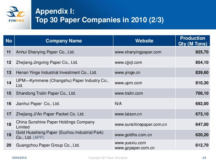 top paper companies in china