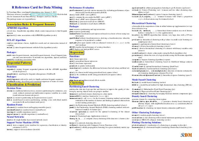 R Reference Card for Data Mining                                               Performance Evaluation                     ...