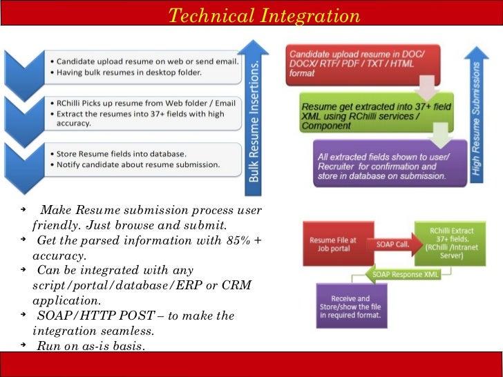 saas recruitment software saas hiring tool saas resume parse saas