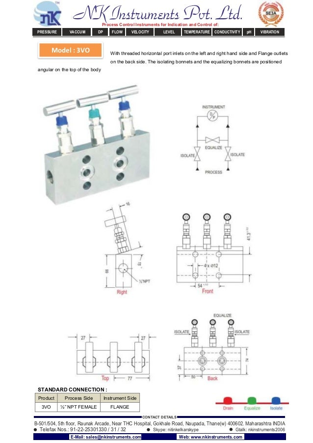 Model : 3VO With threaded horizontal port inlets on the left and right hand side and Flange outlets on the back side. The ...