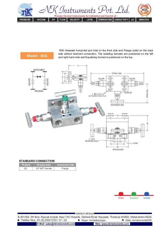 Model : 3VQ With threaded horizontal port inlet on the front side and Flange outlet on the back side without test/vent con...