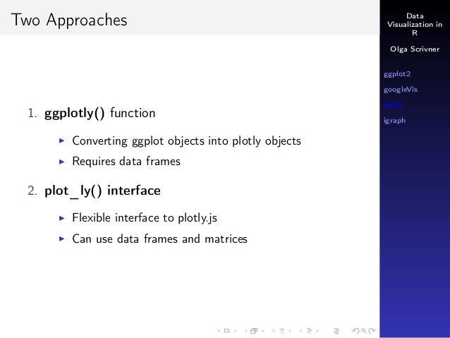 R visualization: ggplot2, googlevis, plotly, igraph Overview