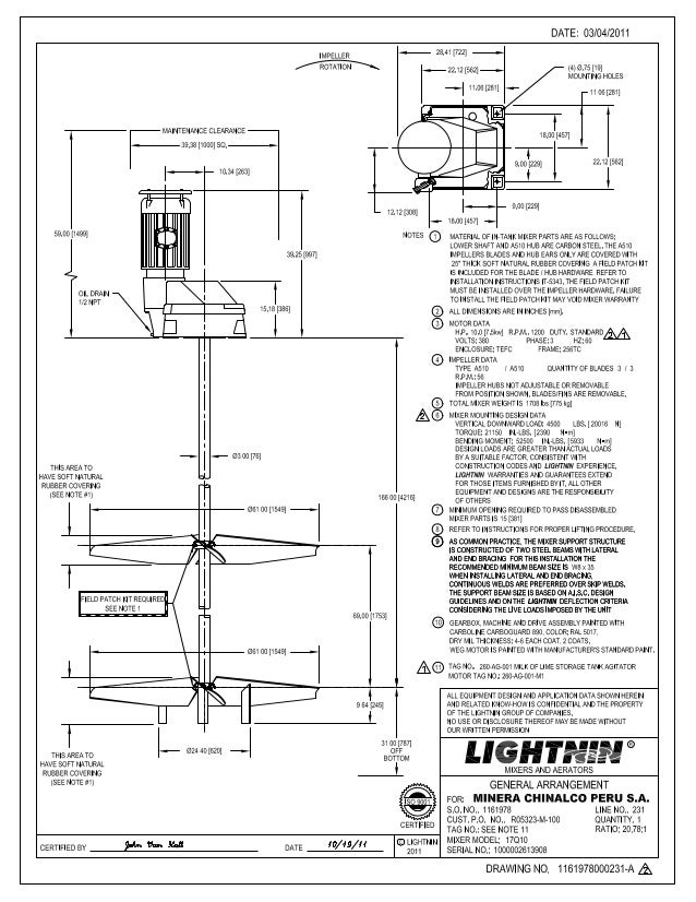 Lightnin Mixer Wiring Diagram : 29 Wiring Diagram Images