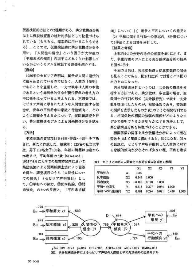 仮説検証的方法との2種類がある.共分散構造分析 は主に仮説検証型の統計的手法として位置づけら れている(もちろん,探索的に用いることもでき る) .ここでは,仮説検証的に共分散構造分析を 用い, i人間性の信念」という因子が大学生の 「平和希求...