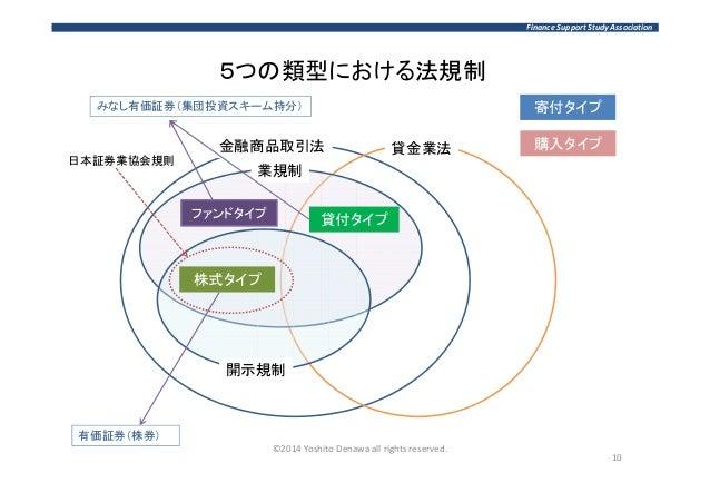 クラウドファンディングの研究会 【ファイナンス支援実務研究会】 第1 ...