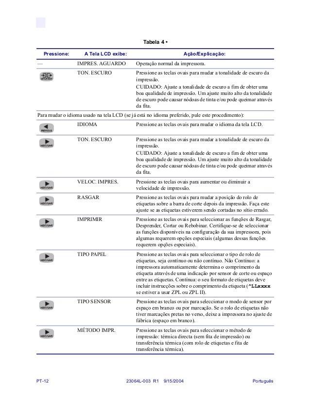 R110xi4 Guia Rapido Para Impressora