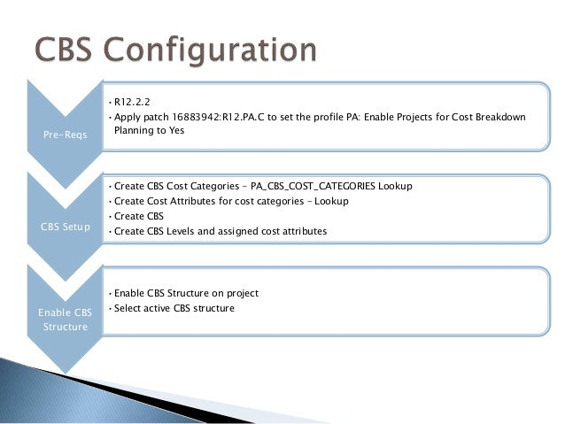 R12.2.2 oracle projects cost break down structure overview