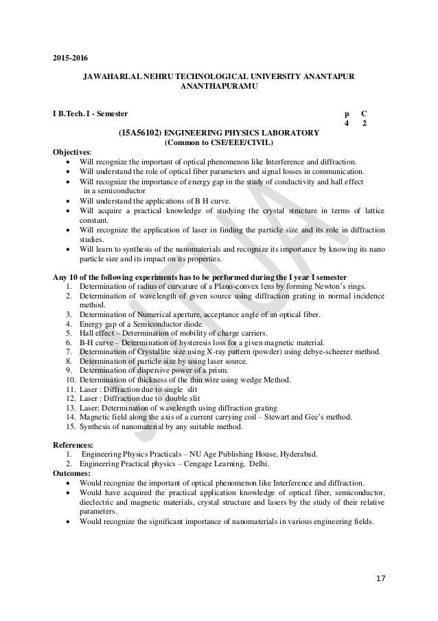 R15 regulations i b.tech - isem.pdf 974772
