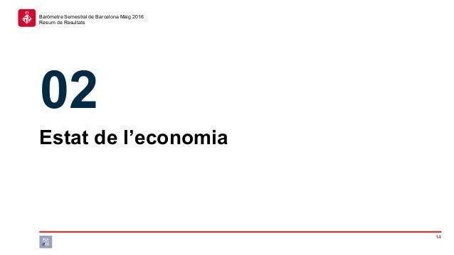 14 Baròmetre Semestral de Barcelona Maig 2016 Resum de Resultats Estat de l'economia 02