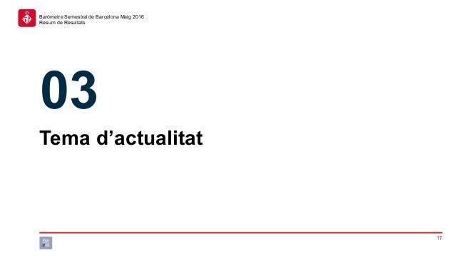 17 Baròmetre Semestral de Barcelona Maig 2016 Resum de Resultats Tema d'actualitat 03