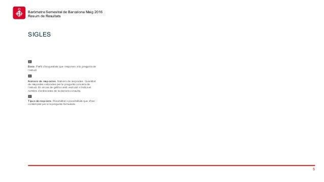 5 Baròmetre Semestral de Barcelona Maig 2016 Resum de Resultats Base. Perfil d'enquestats que responen a la pregunta de l'...
