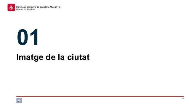 6 Baròmetre Semestral de Barcelona Maig 2016 Resum de Resultats Imatge de la ciutat 01