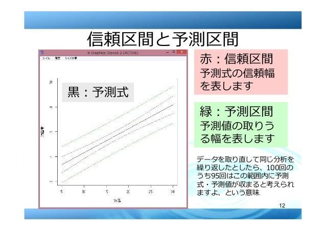 12 信頼区間と予測区間 ⾚︓信頼区間 予測式の信頼幅 を表します 緑︓予測区間 予測値の取りう る幅を表します データを取り直して同じ分析を 繰り返したとしたら、100回の うち95回はこの範囲内に予測 式・予測値が収まると考えられ ますよ、...