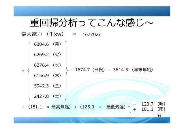 14 最⼤電⼒ (千kw)=16770.6 +(181.1× 最⾼気温)+(125.0×最低気温) -123.7 (晴) +101.1 (⾬) + 6384.6 (...