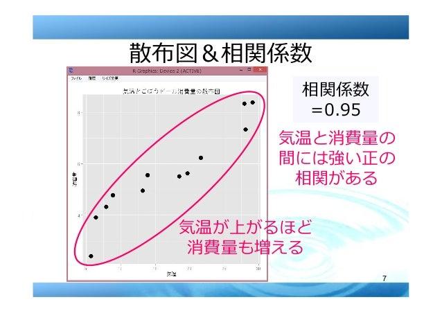 7 散布図&相関係数 相関係数 =0.95 気温が上がるほど 消費量も増える 気温と消費量の 間には強い正の 相関がある