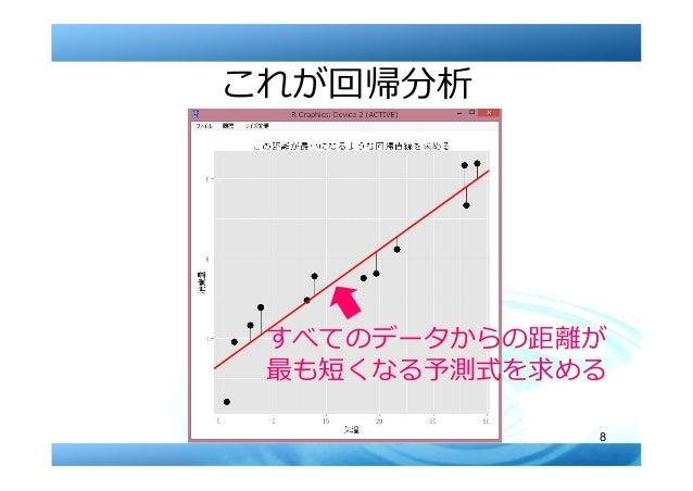 8 これが回帰分析 すべてのデータからの距離が 最も短くなる予測式を求める