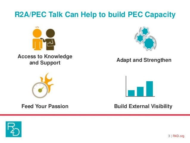 R2A/PEC Talk Can Help to build PEC Capacity 3   R4D.org Access to Knowledge and Support Feed Your Passion Adapt and Streng...