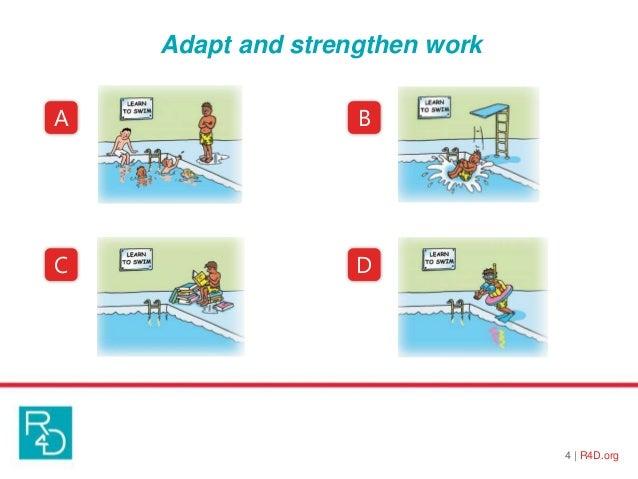 Adapt and strengthen work 4   R4D.org A B C D