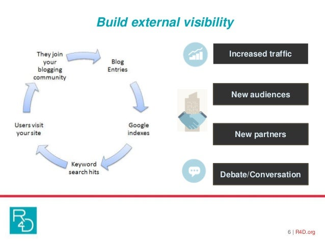 Build external visibility 6   R4D.org Increased traffic New audiences New partners Debate/Conversation
