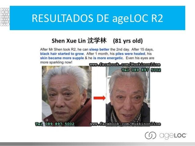 RESULTADOS ageLOC R2