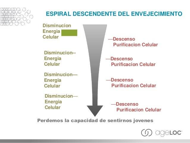 Disminucion Energia Celular —Descenso Purificacion Celular Disminucion-- Energia Celular —Descenso Purificacion Celular Di...