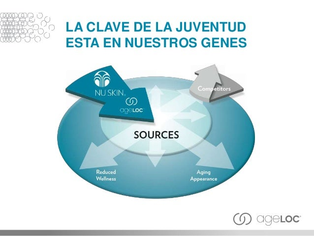 LA CLAVE DE LA JUVENTUD ESTA EN NUESTROS GENES