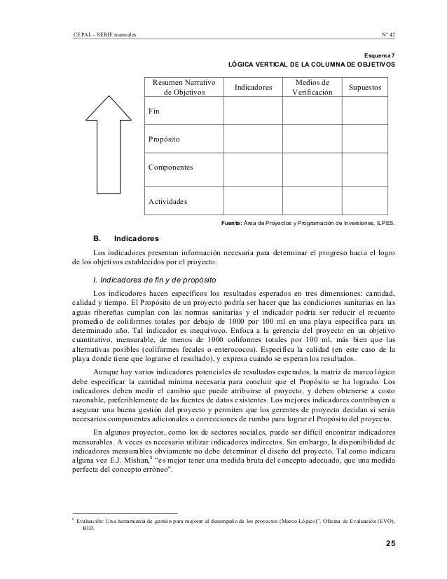 Metodologia del marco logico para la planificacion