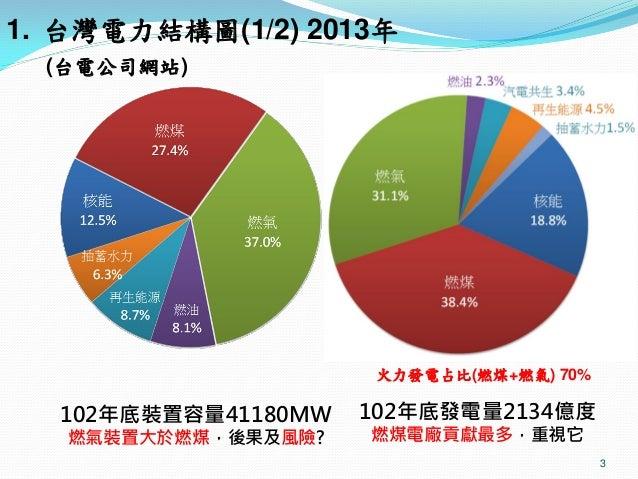 吉興公司李副總簡介火力發電技術