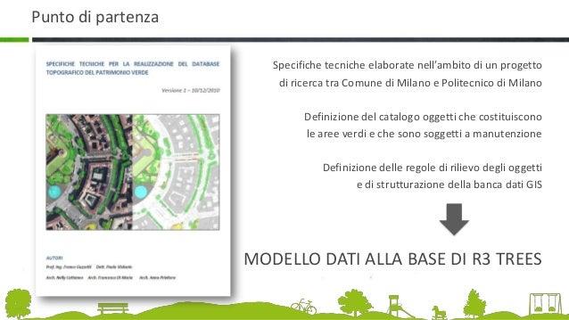 R3 TREES USER MEETING - Le specifiche del verde e proposte di modifica Slide 2