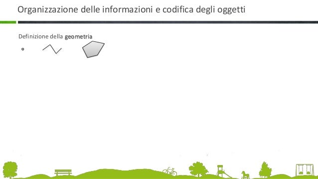 R3 TREES USER MEETING - Le specifiche del verde e proposte di modifica Slide 3