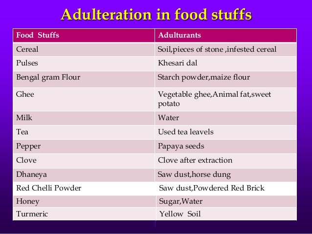 Food Adulteration in the U.S.