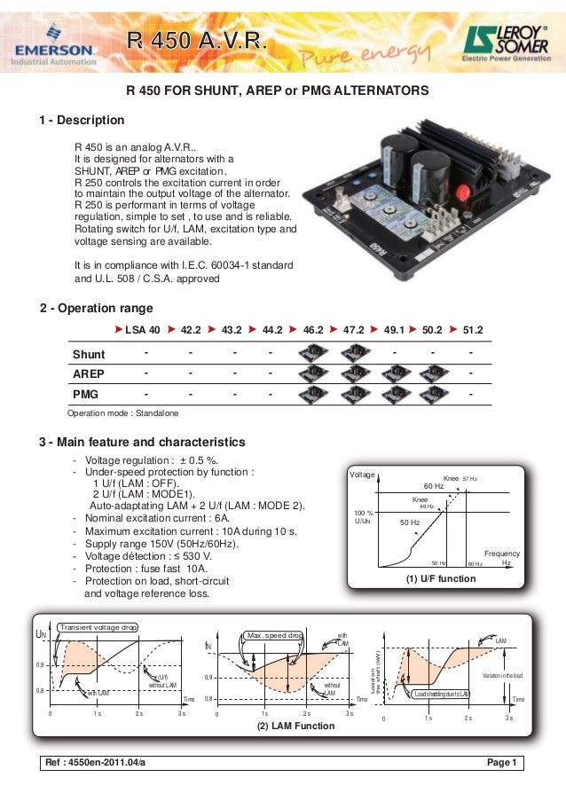 r450 1 638?cb=1358547276 r450 r450 avr wiring diagram at crackthecode.co