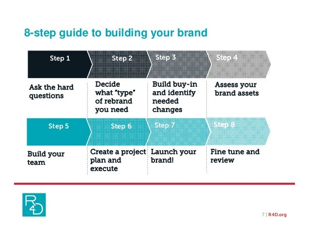 Step 1 Step 2 Step 3 Step 4 Ask the hard questions Assess your brand assets 8-step guide to building your brand Build buy-...