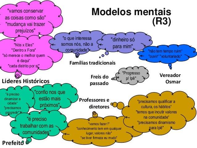 """""""vamos conservar                               Modelos mentais as coisas como são"""" """"mudança vai trazer                    ..."""