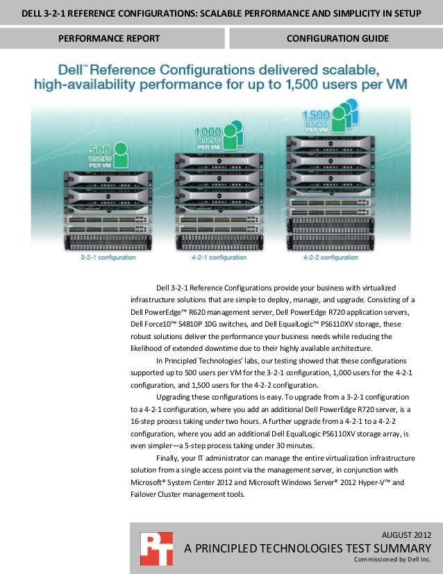 DELL 3-2-1 REFERENCE CONFIGURATIONS: SCALABLE PERFORMANCE AND SIMPLICITY IN SETUP       PERFORMANCE REPORT                ...