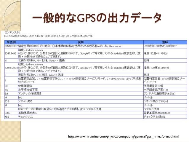 http://www.hiramine.com/physicalcomputing/general/gps_nmeaformat.html  一般的なGPSの出力データ