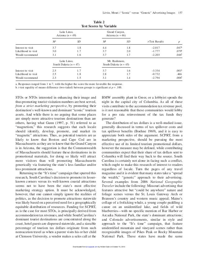 a comparative analysis of three sportbike advertisements Comparative advantage is what a country produces for the lowest opportunity cost  comparative advantages occurred more in goods  there are three strategies .
