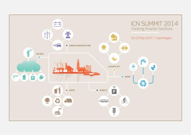 COPENHAGEN How can the city administration, their partners and stakeholders secure that the climate adaptation plan is imp...