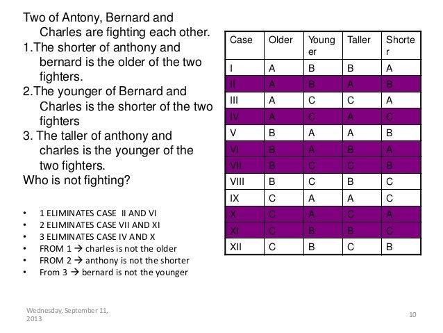 Wednesday, September 11, 2013 10 • 1 ELIMINATES CASE II AND VI • 2 ELIMINATES CASE VII AND XI • 3 ELIMINATES CASE IV AND X...