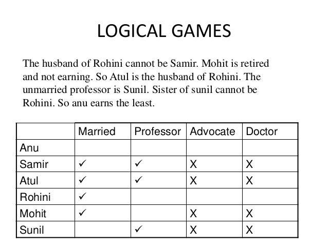 LOGICAL GAMES Married Professor Advocate Doctor Anu Samir   X X Atul   X X Rohini  Mohit  X X Sunil  X X The husban...