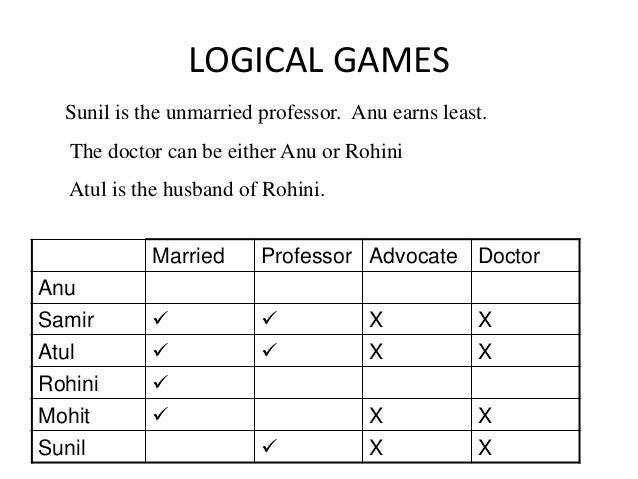 LOGICAL GAMES Married Professor Advocate Doctor Anu Samir   X X Atul   X X Rohini  Mohit  X X Sunil  X X Sunil is t...
