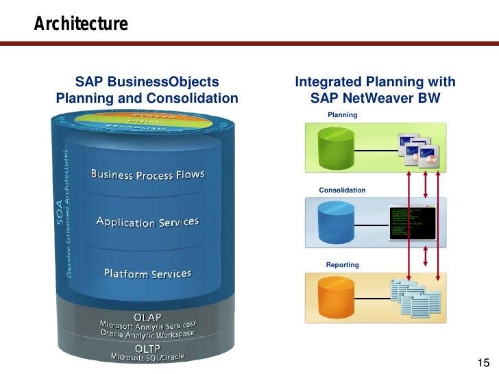 SAP BusinessObjects BI 4.2 SP07 (SAP BI 4.2 SP7) Released!